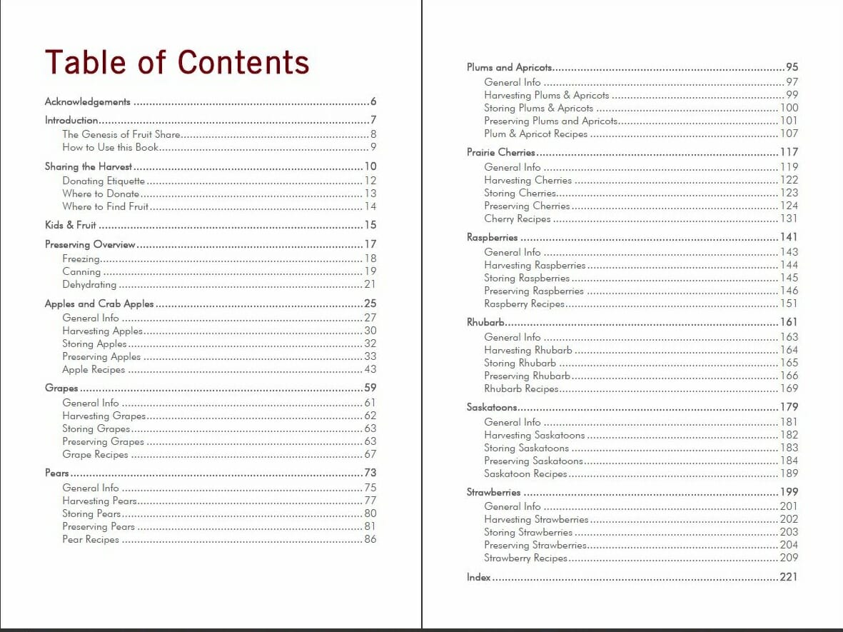 Cookbook for Table of contents